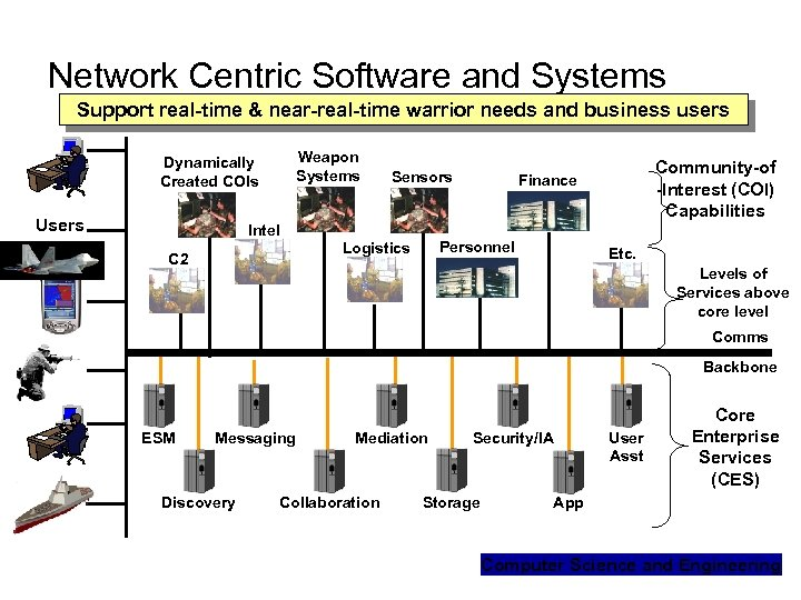 Network Centric Software and Systems Support real-time & near-real-time warrior needs and business users