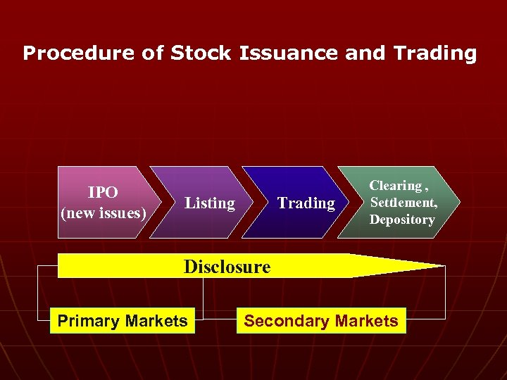 Procedure of Stock Issuance and Trading IPO (new issues) Listing Trading Clearing , Settlement,