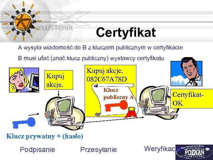 Certyfikat A wysyła wiadomość do B z kluczem publicznym w certyfikacie B musi ufać
