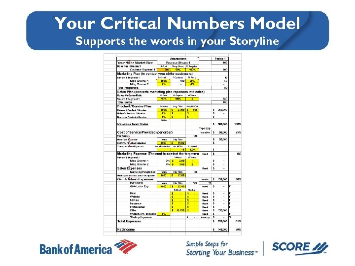 Your Critical Numbers Model Supports the words in your Storyline