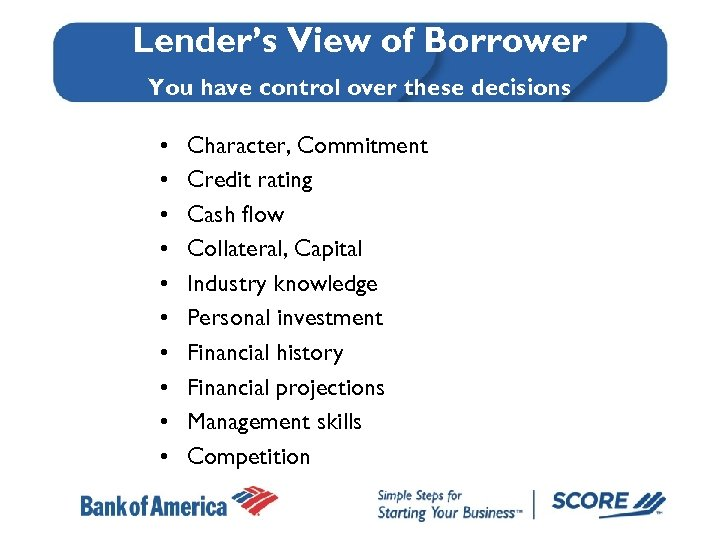Lender's View of Borrower You have control over these decisions • • • Character,