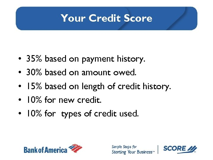 Your Credit Score • • • 35% based on payment history. 30% based on