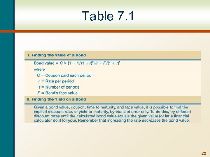 Table 7. 1 22