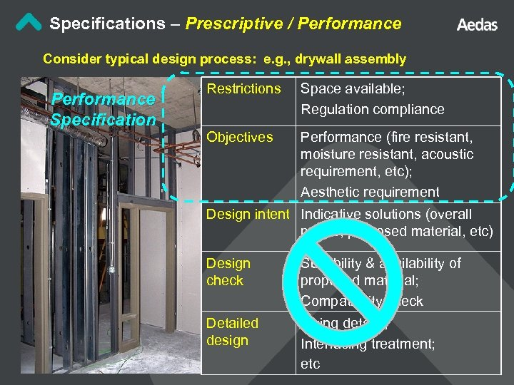 Specifications – Prescriptive / Performance Consider typical design process: e. g. , drywall assembly