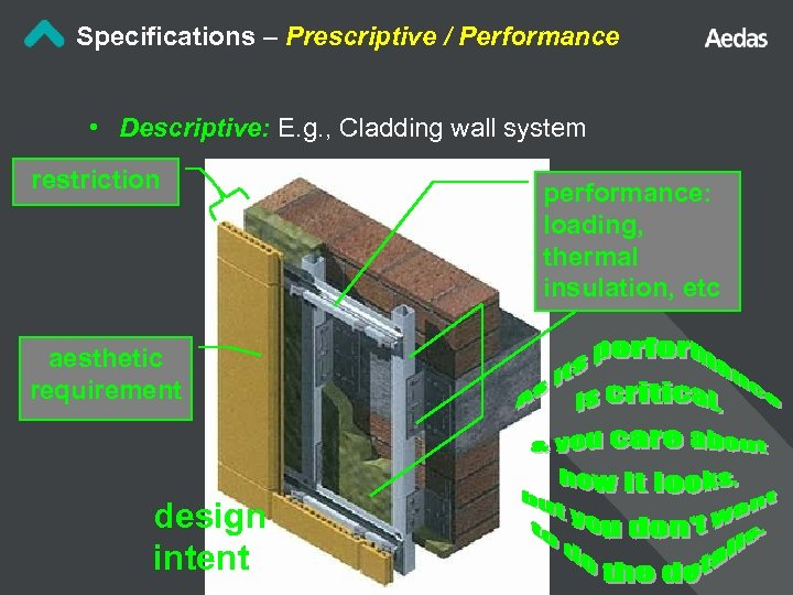 Specifications – Prescriptive / Performance • Descriptive: E. g. , Cladding wall system restriction