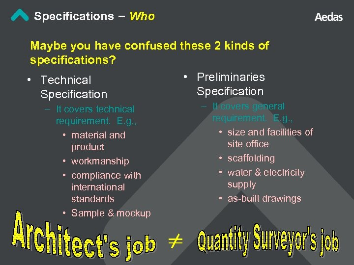 Specifications – Who Maybe you have confused these 2 kinds of specifications? • Preliminaries