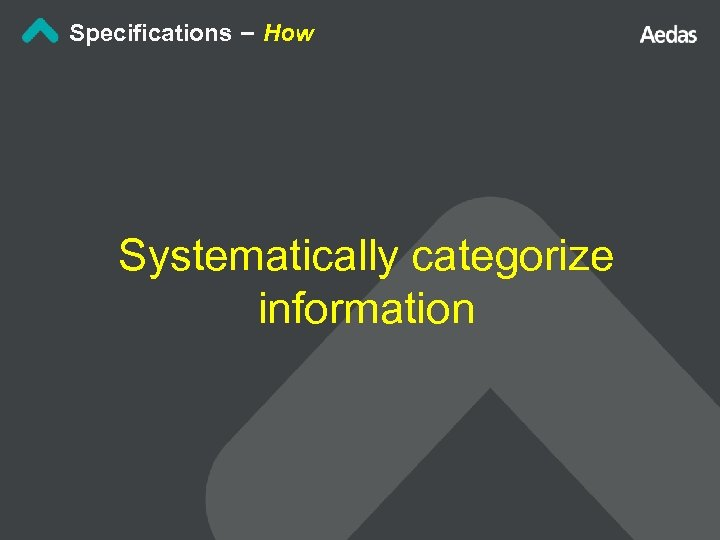 Specifications – How Systematically categorize information