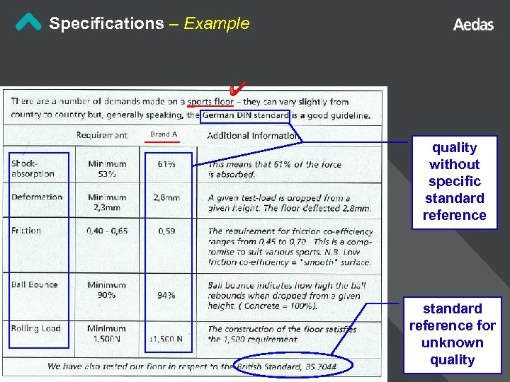 Specifications – Example Brand A quality without specific standard reference for unknown quality