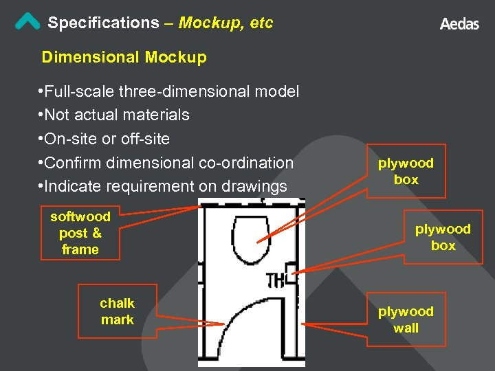 Specifications – Mockup, etc Dimensional Mockup • Full-scale three-dimensional model • Not actual materials