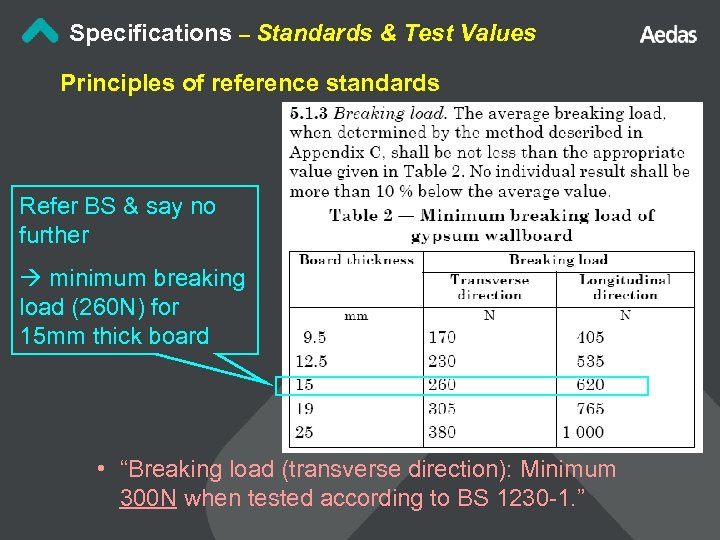 Specifications – Standards & Test Values Principles of reference standards Refer BS & say