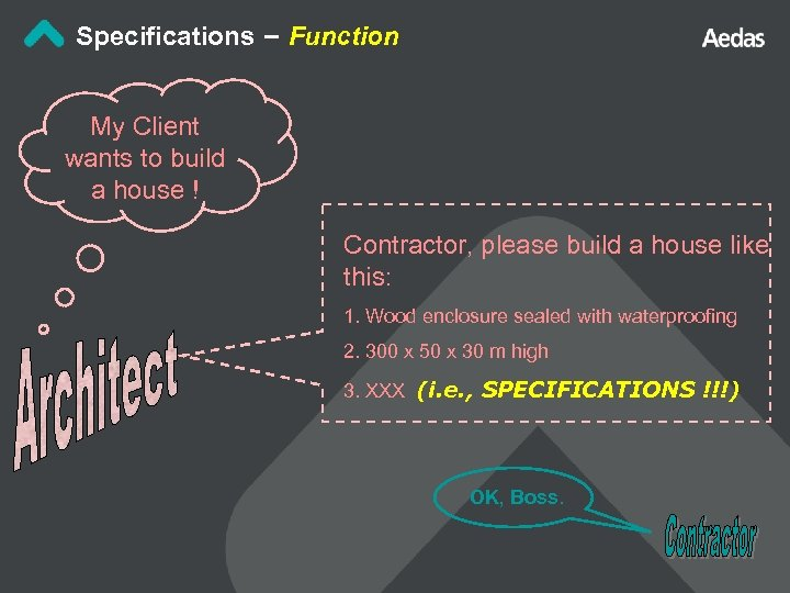 Specifications – Function My Client wants to build a house ! Contractor, please build