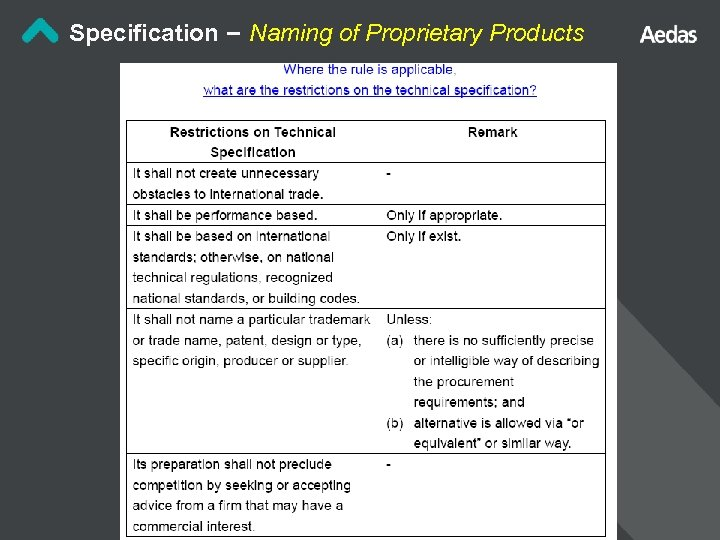 Specification – Naming of Proprietary Products