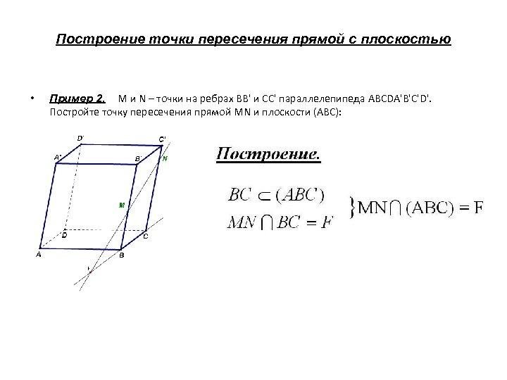 Построение точки пересечения прямой с плоскостью • Пример 2. M и N – точки