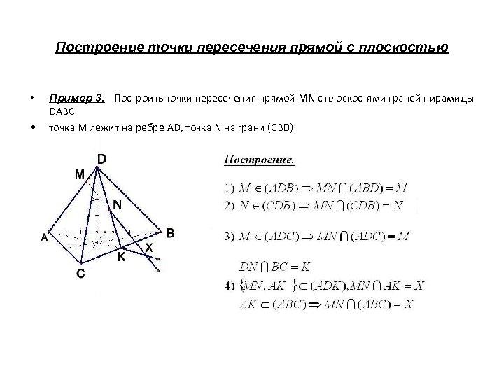 Построение точки пересечения прямой с плоскостью • • • Пример 3. Построить точки пересечения