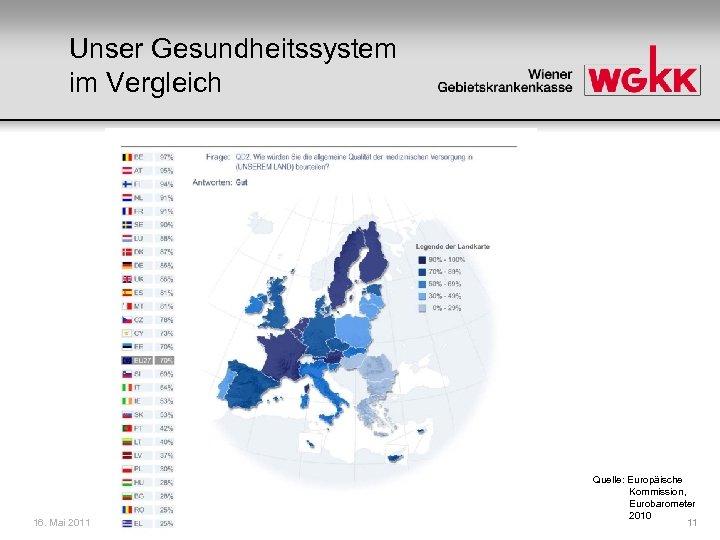 Unser Gesundheitssystem im Vergleich 16. Mai 2011 Quelle: Europäische Kommission, Eurobarometer 2010 11