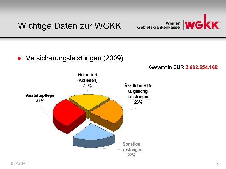 Wichtige Daten zur WGKK l Versicherungsleistungen (2009) Gesamt in EUR 2. 602. 554. 168