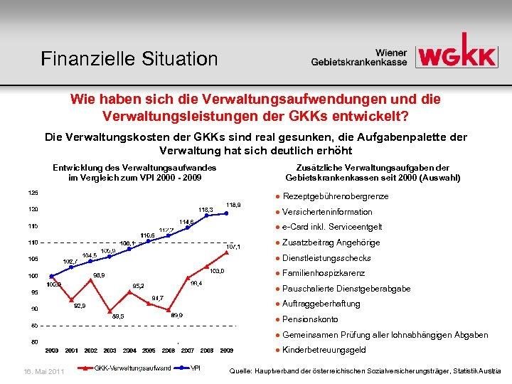 Finanzielle Situation Wie haben sich die Verwaltungsaufwendungen und die Verwaltungsleistungen der GKKs entwickelt? Die
