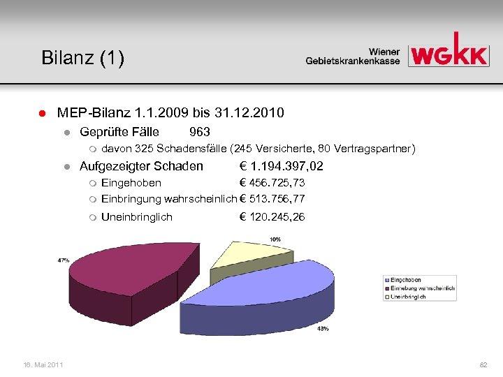 Bilanz (1) l MEP-Bilanz 1. 1. 2009 bis 31. 12. 2010 l Geprüfte Fälle