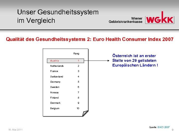 Unser Gesundheitssystem im Vergleich Qualität des Gesundheitssystems 2: Euro Health Consumer Index 2007 Rang