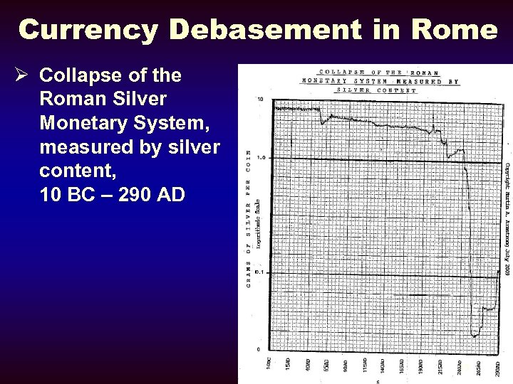 Currency Debasement in Rome Ø Collapse of the Roman Silver Monetary System, measured by