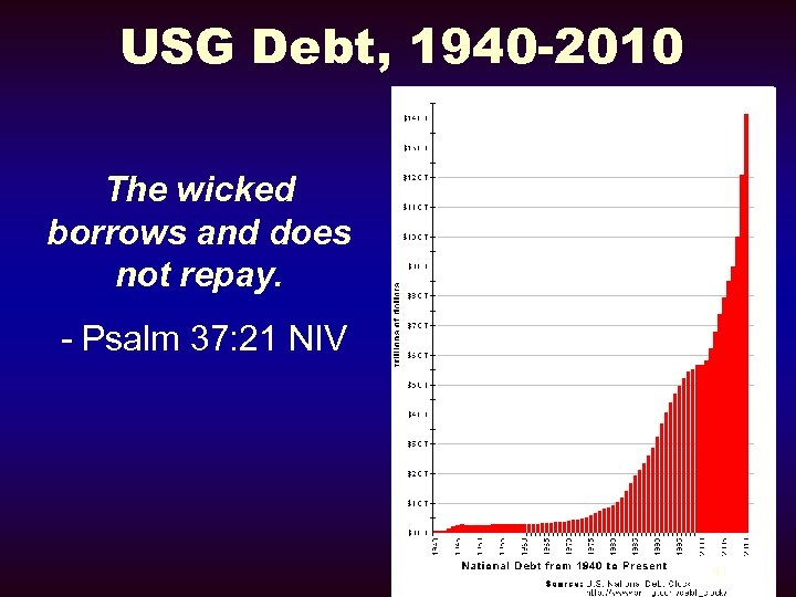 USG Debt, 1940 -2010 The wicked borrows and does not repay. - Psalm 37: