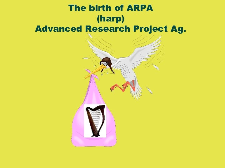 The birth of ARPA (harp) Advanced Research Project Ag.