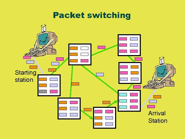 Packet switching Starting station Arrival Station