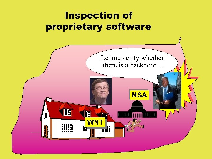 Inspection of proprietary software Let me verify whethere is a backdoor… NSA WNT