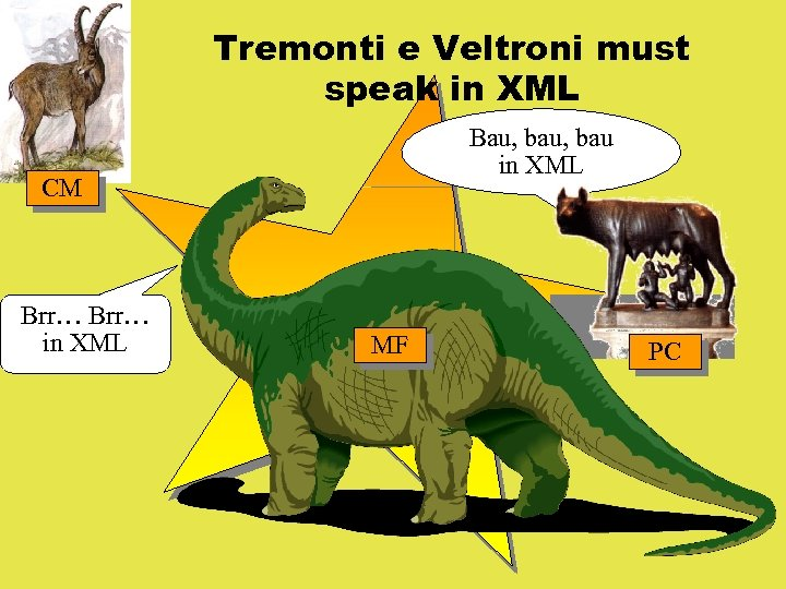 Tremonti e Veltroni must speak in XML Bau, bau in XML CM Brr… in