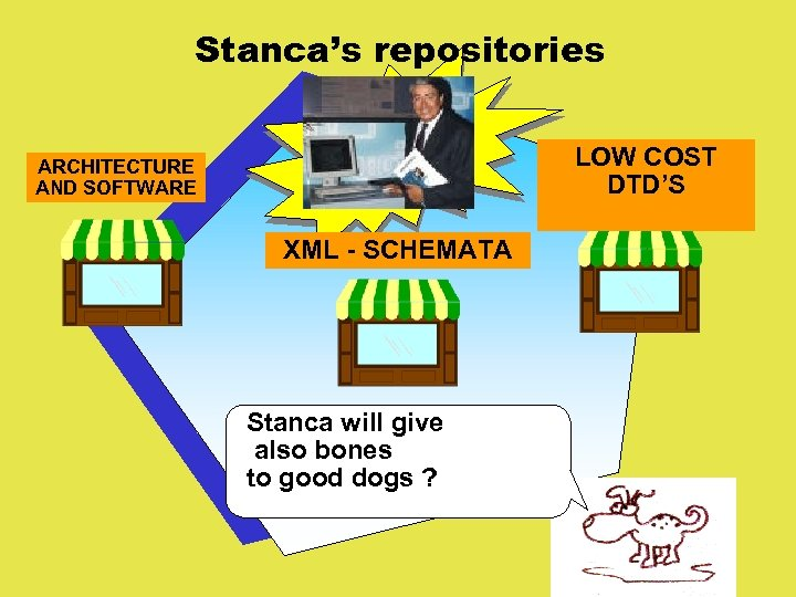 Stanca's repositories LOW COST DTD'S ARCHITECTURE AND SOFTWARE XML - SCHEMATA Stanca will give