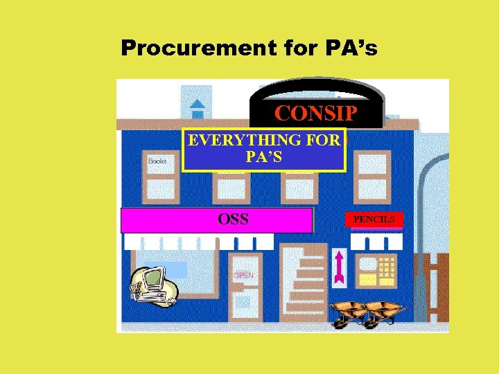 Procurement for PA's CONSIP EVERYTHING FOR PA'S OSS PENCILS