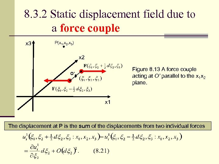 8. 3. 2 Static displacement field due to a force couple x 3 P(x