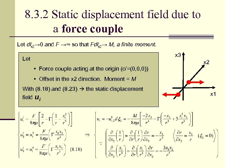 8. 3. 2 Static displacement field due to a force couple Let dξ 2→