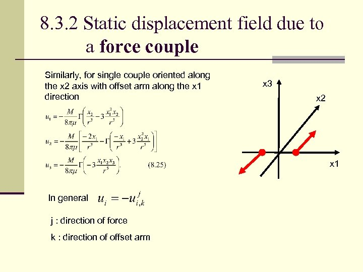 8. 3. 2 Static displacement field due to a force couple Similarly, for single
