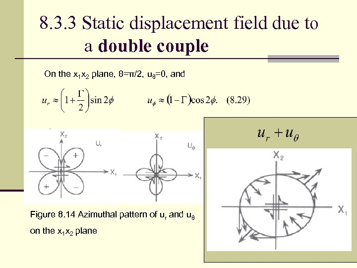 8. 3. 3 Static displacement field due to a double couple On the x