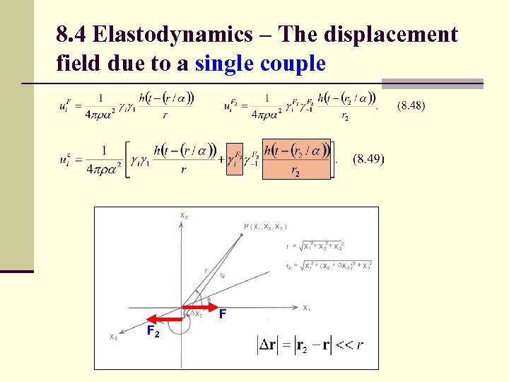 8. 4 Elastodynamics – The displacement field due to a single couple F F