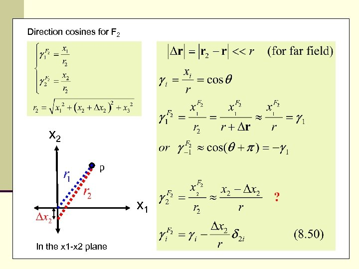 Direction cosines for F 2 x 2 p x 1 In the x 1