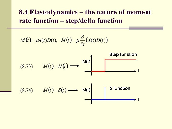 8. 4 Elastodynamics – the nature of moment rate function – step/delta function Step