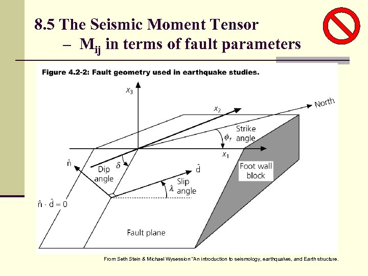 8. 5 The Seismic Moment Tensor – Mij in terms of fault parameters From