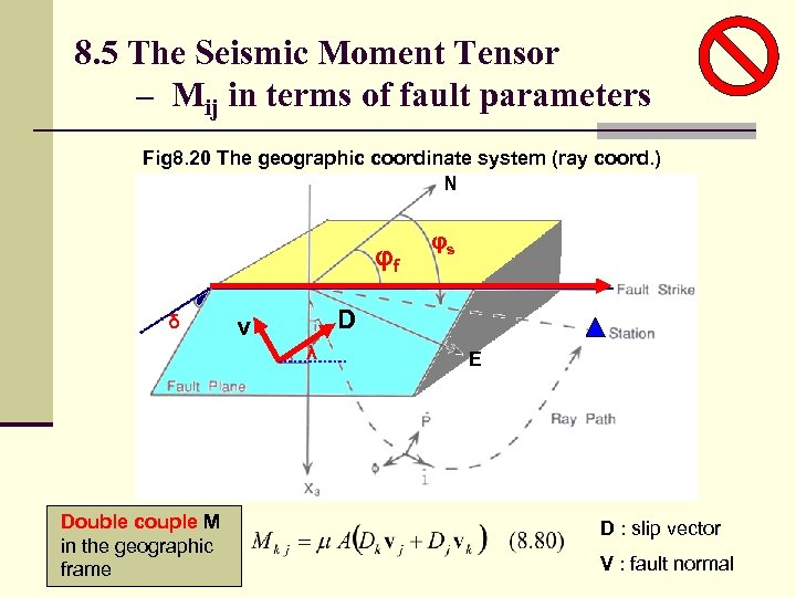 8. 5 The Seismic Moment Tensor – Mij in terms of fault parameters Fig