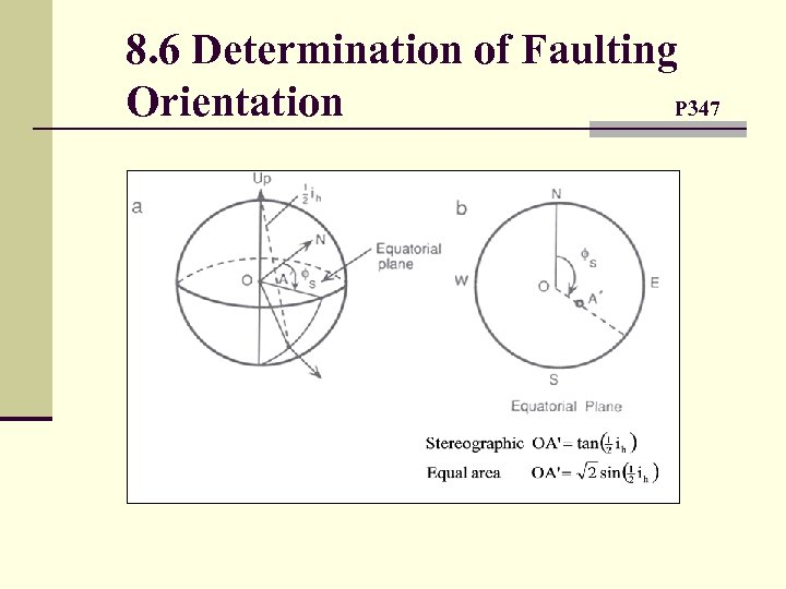 8. 6 Determination of Faulting Orientation P 347