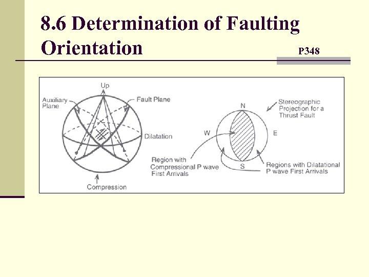 8. 6 Determination of Faulting Orientation P 348