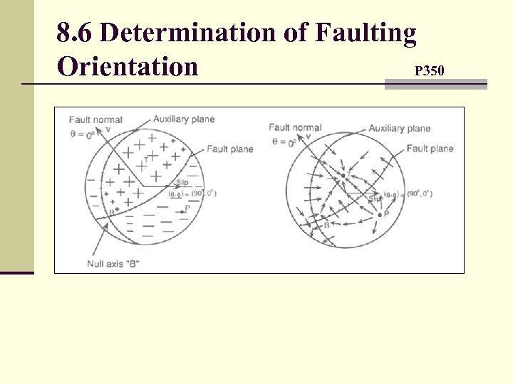 8. 6 Determination of Faulting Orientation P 350