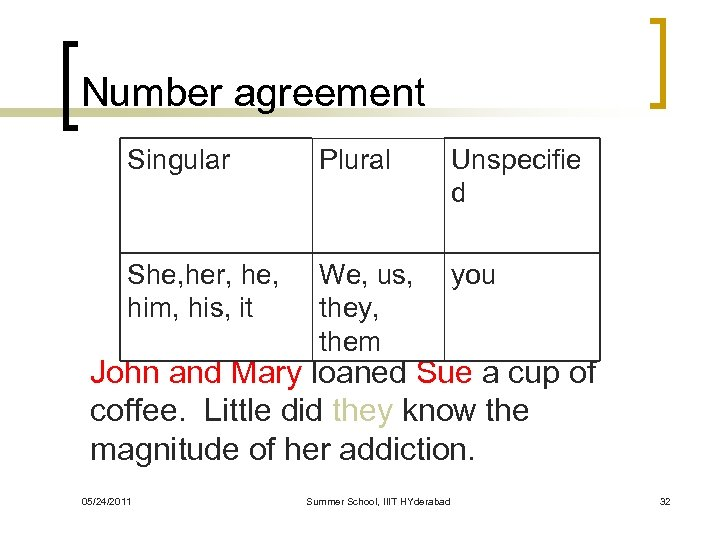 Number agreement Singular Plural Unspecifie d She, her, he, him, his, it We, us,