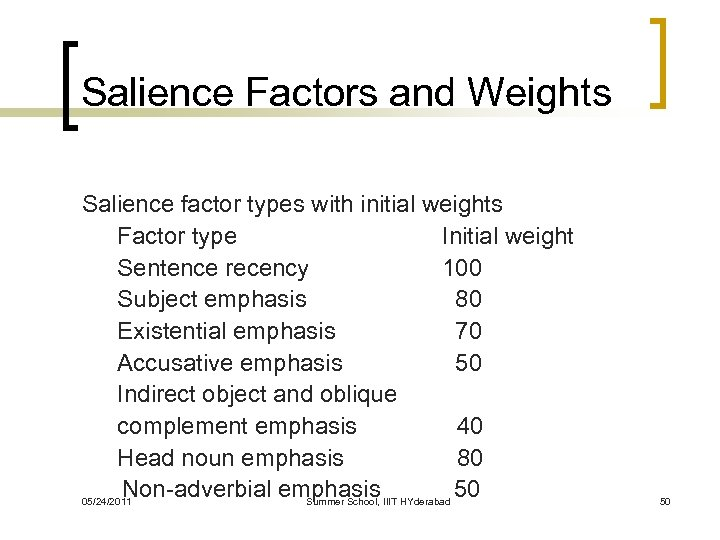 Salience Factors and Weights Salience factor types with initial weights Factor type Initial weight