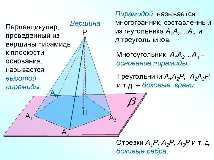 Вершина Перпендикуляр, Р проведенный из вершины пирамиды к плоскости основания, называется высотой пирамиды. Аn