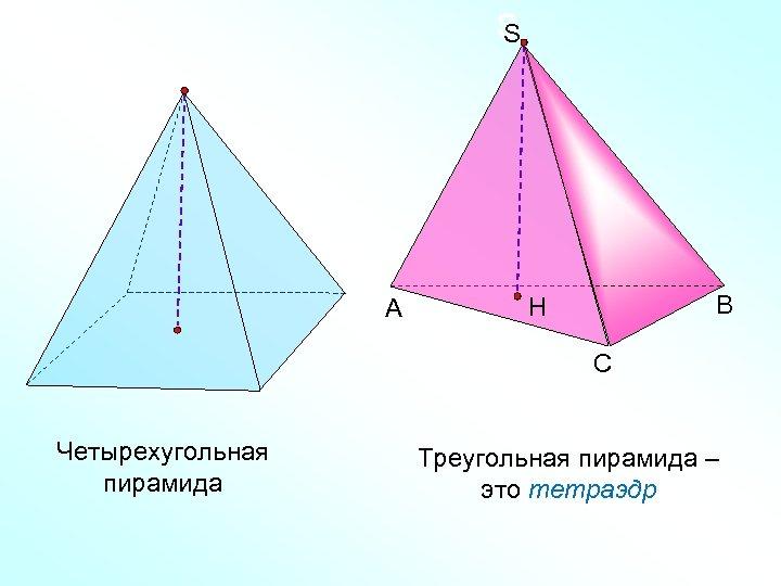 S S А В Н С Четырехугольная пирамида Треугольная пирамида – это тетраэдр