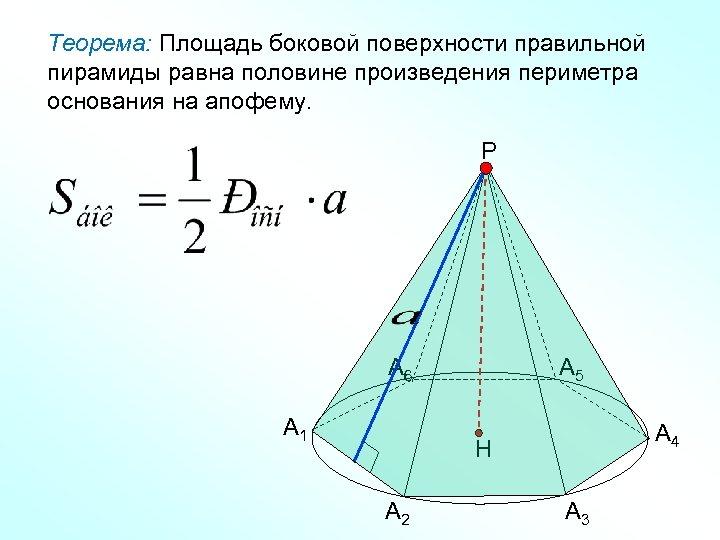Теорема: Площадь боковой поверхности правильной пирамиды равна половине произведения периметра основания на апофему. Р
