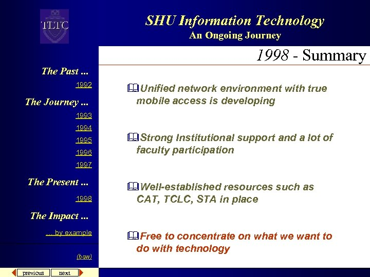 SHU Information Technology An Ongoing Journey 1998 - Summary The Past. . . 1992