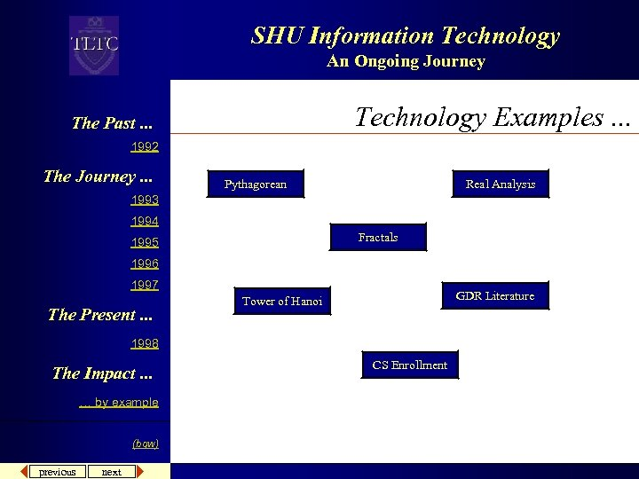 SHU Information Technology An Ongoing Journey Technology Examples. . . The Past. . .